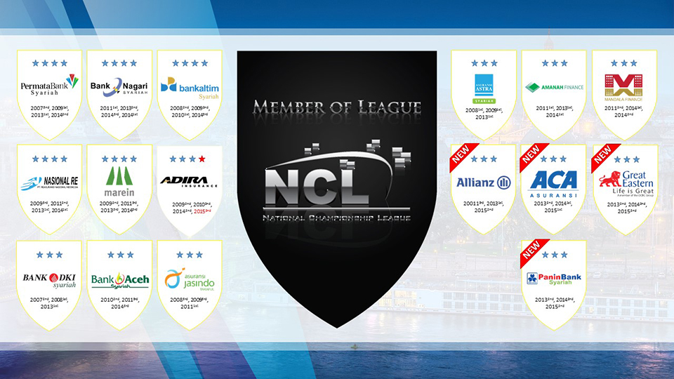 ncl-2015_budapest-2